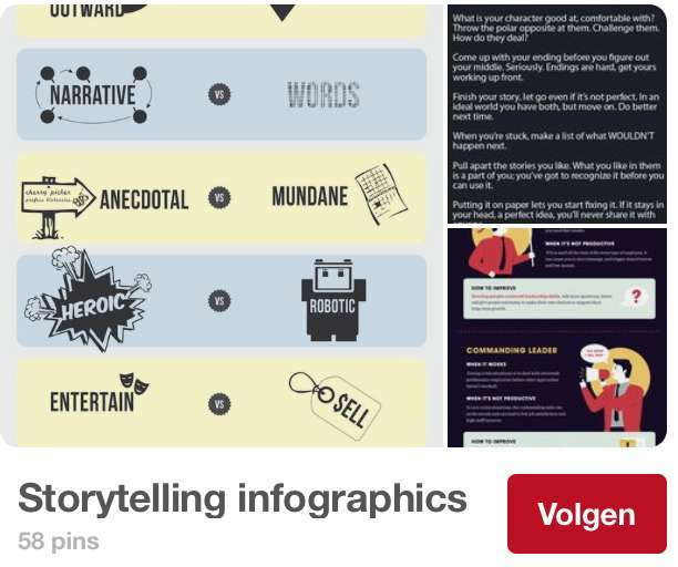 Pinterest storytelling infographics